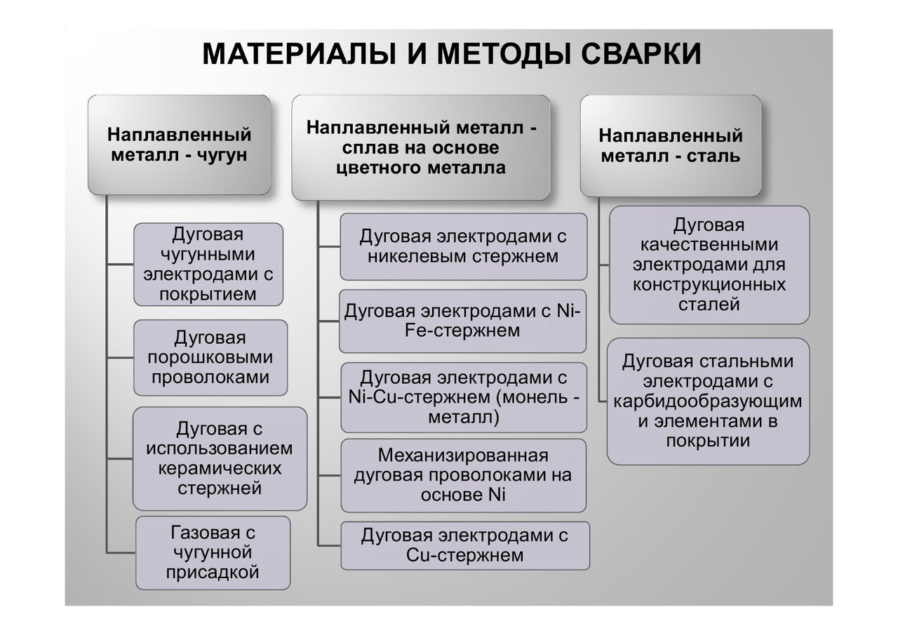 svarka_chuguna_dnepropetrovsk